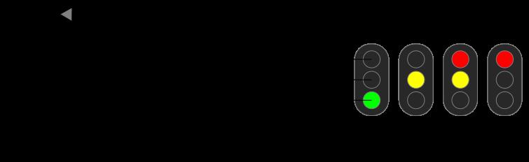 Automaten in binären Optionen